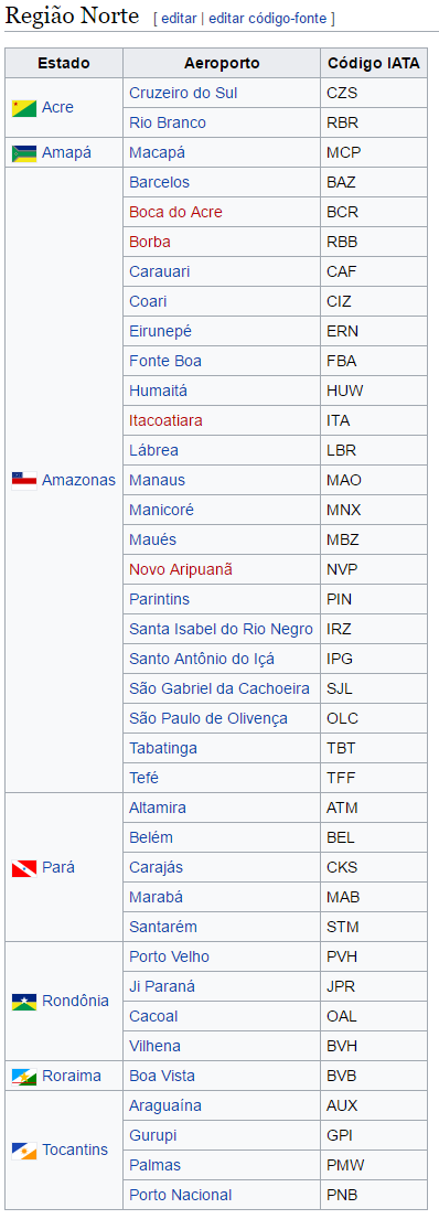 sigla_dos_aeroportos_do_brasil_wikipedia_blog_decole_seu_futuro_02