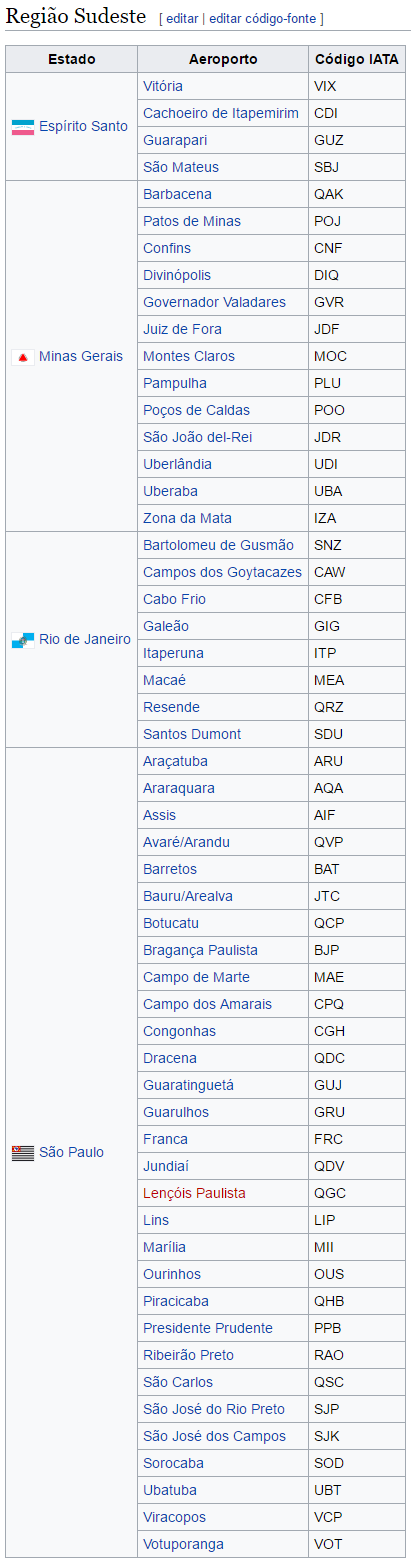 sigla_dos_aeroportos_do_brasil_wikipedia_blog_decole_seu_futuro_04