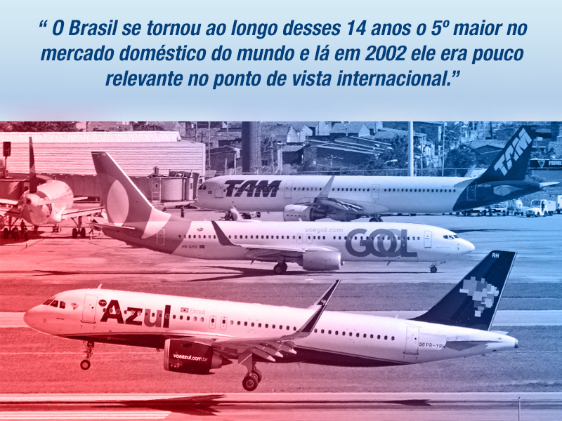 5-maior-mercado-de-voos-domesticos